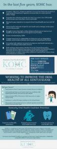 infographic-lg