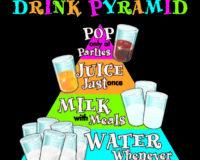 drink-pyramid