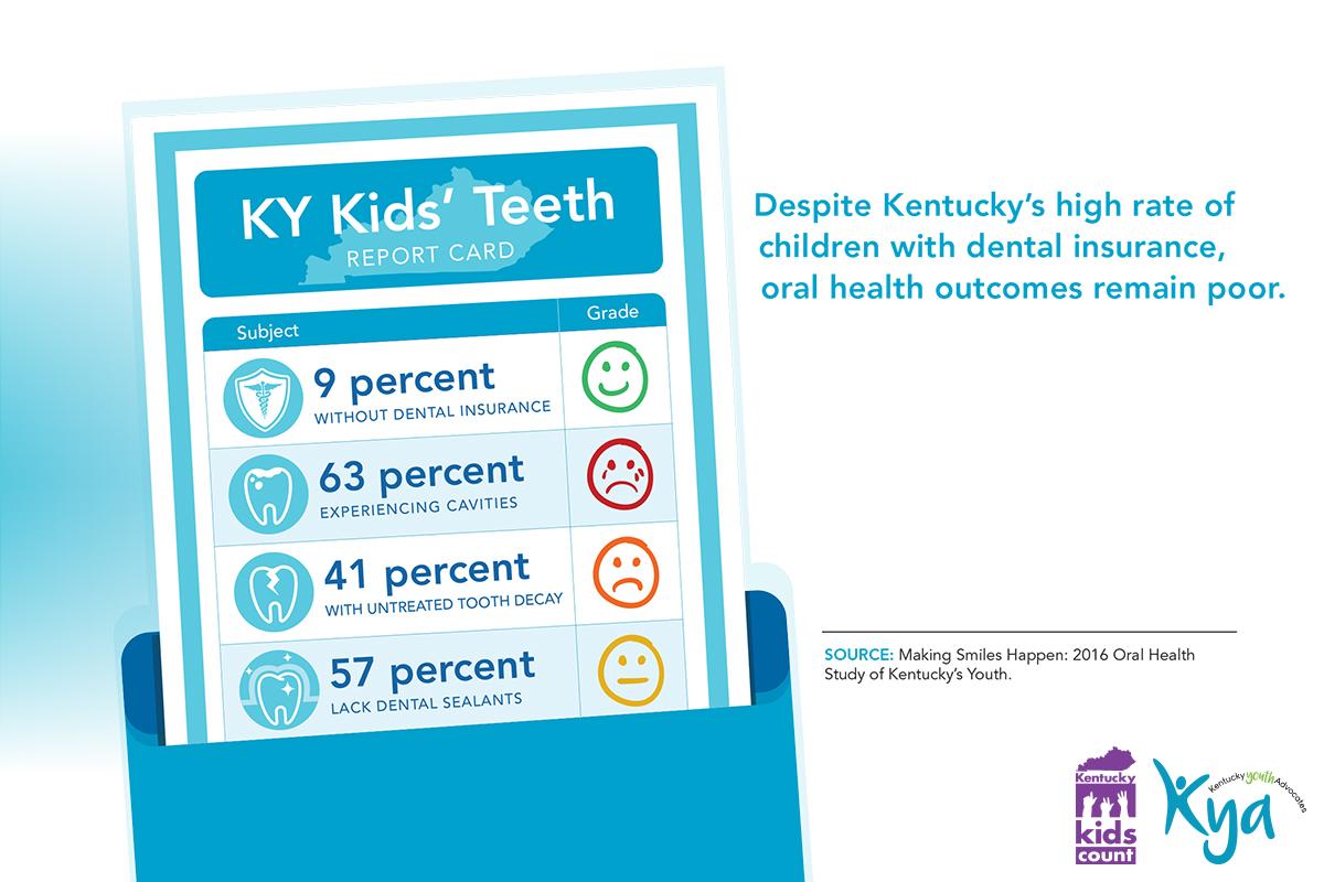 Dental Report Card